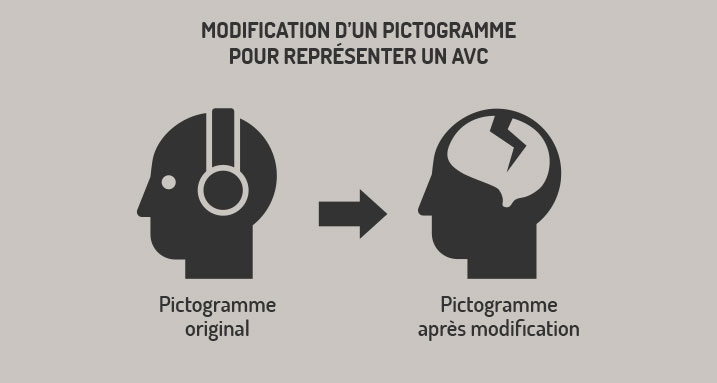 Modification d'un pictogramme